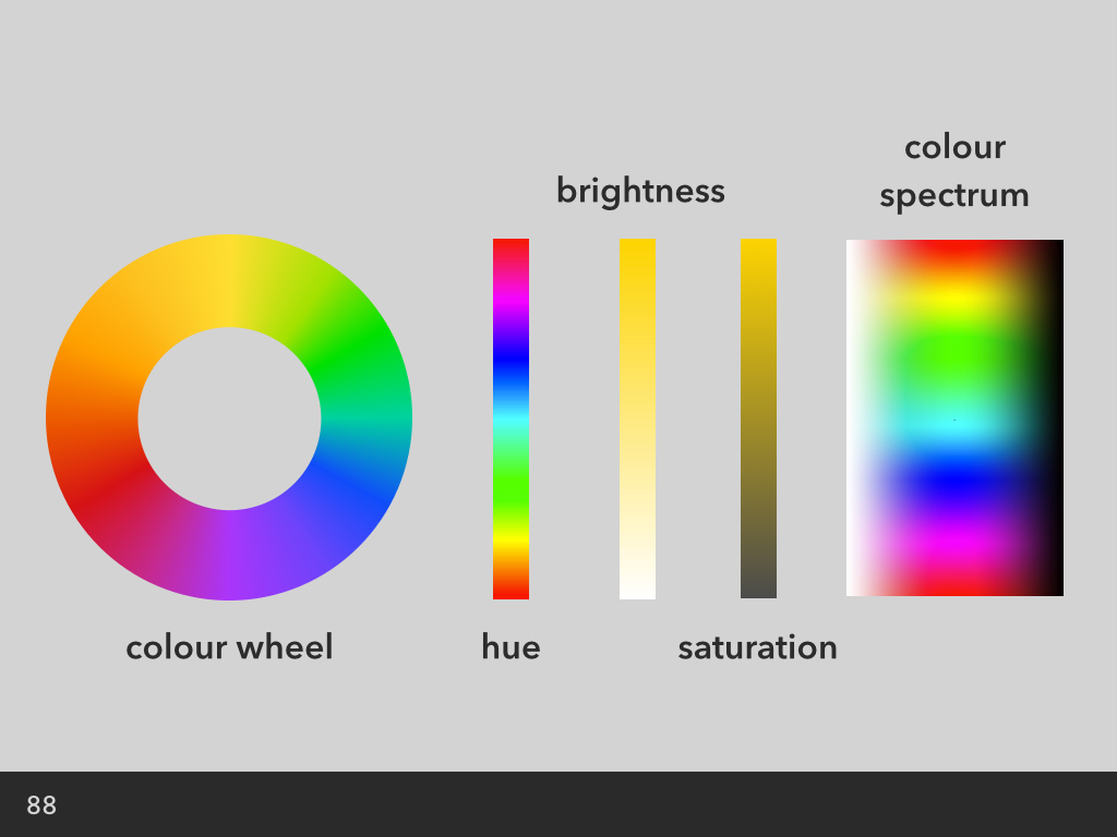 Colour pickers