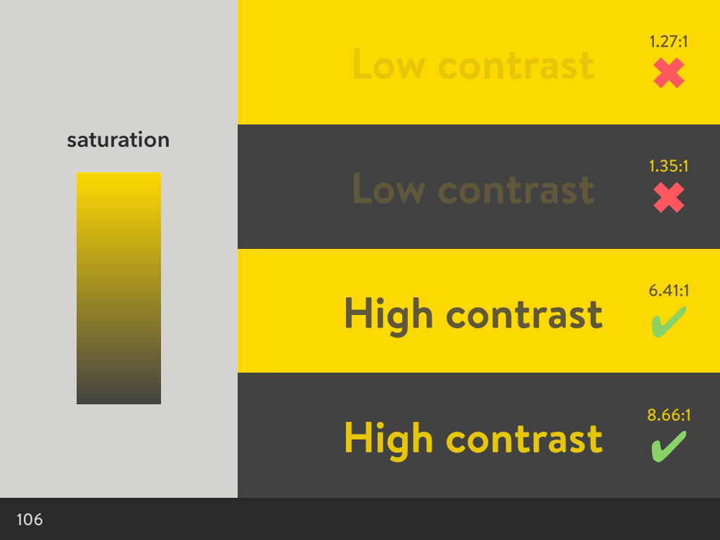 Different strengths of saturation, with greater difference comes higher contrast