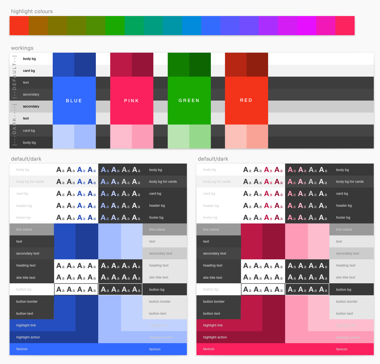 Rainbow of colour swatches with same levels of saturation and luminosity, and colour themed sets of swatches for different text and background pairs.